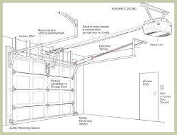 garage door extension spring replacement sectional garage door