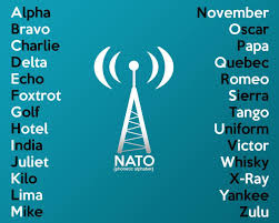 The international radiotelephony spelling alphabet, commonly known as the nato phonetic alphabet and also known as the icao radiotelephonic, phonetic or spelling alphabet and the itu radiotelephonic or phonetic alphabet, is the most widely used radiotelephonic spelling alphabet. The Nato Phonetic Alphabet Tfe Times