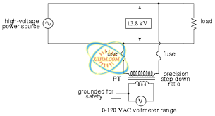 transformers of induction heating united induction heating machine instrumentation application ldquopotential transformerrdquo precisely scales dangerous high voltage to a safe value applicable to a conventional voltmeter