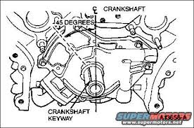 1994 ford ranger wiring diagram 1989 ford ranger wiring diagram 1989 Ford Ranger Starter Wiring Diagram 1994 ford ranger wiring diagram 1994 ford crown victoria diagrams pictures, videos, and sounds 1989 ford ranger radio wiring diagram