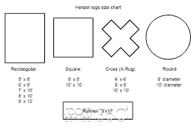 area rug sizes chart furniture s columbus day area rug sizes