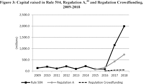 Reg Cc Funds Availability Chart 2016 Federal Register Concept Release On Harmonization Of