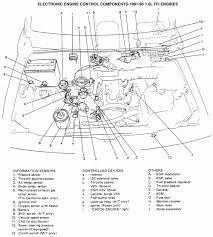 infiniti j30 engine diagram wiring diagrams long 2000 infiniti i30 engine diagram in addition 2000 infiniti i30 2000 infiniti i30 wiring diagram wiring