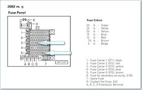 2003 audi a4 1 8 fuse diagram wiring diagram features 2003 audi a4 1 8 fuse diagram wiring diagram expert 2003 audi a4 1 8 fuse diagram