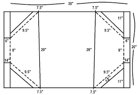 diy light box for photography thrifty below light junction box wiring diagram at Light Box Diagram