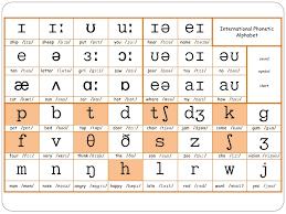 Otherwise, phonetic symbols may not display correctly. English Phonetics