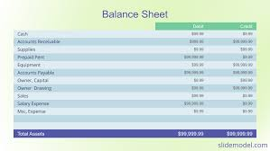 Statement Of Earnings Template How To Create A Statement Of Retained Earnings For A