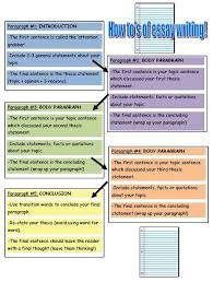 help your students organize their essay this essay  help your students organize their essay this essay writing graphic organizer educacion xxi writing graphic organizers