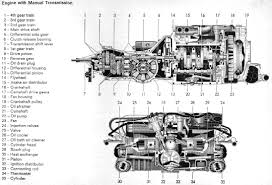 org owner s manual mechanical image of cutaway engine tranny