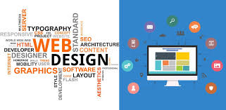 Topnotch performer for Web Designing Islamabad, Pakistan, and for offshore  development. | Web development design, Web design trends, Website design