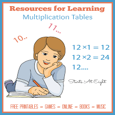 Resources for Learning Multiplication Tables - StartsAtEight
