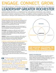 leadership greater rochester rochester area chamber of commerce mn click here to apply now