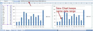 How To Copy Charts And Change References To New Worksheet