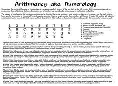 322 Best Numerology Chart Images In 2019 Numerology