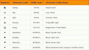 Html Symbols Chart Html Codes For Web Design