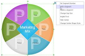 marketing mix softwaremarketing mix symbols