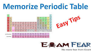 how to memorize periodic table easily with story in few minutes memorization tips