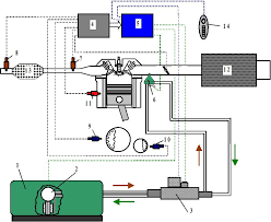 similiar propane fuel system diagram keywords diagram also oil furnace wiring diagram besides lpg kit wiring diagram