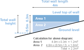 Small Picture Retaining Walls Calculator