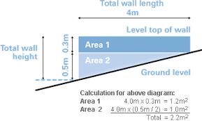 Small Picture Retaining Walls Calculator