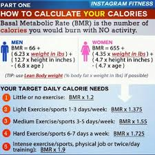 as promised here is part one of how to calculate your this is the basal metabolic rate formula and is basically the number of calories you would