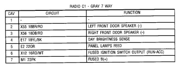 wiring diagram pinout for ram radio com 2001 infinity radio connectors wiring