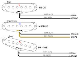 standard strat wiring diagram wiring diagram and hernes standard strat wiring diagram nilza