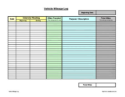 Track Mileage Vehicle Mileage Log Expense Form Free Pdf Download