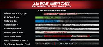 Aldila Swing Speed Chart Here Are The 19 Custom Shafts You Can Get For Great Big