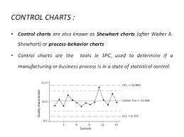shewhart control charts statistical process control technique with example xbar chart and r