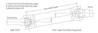 Drive Shaft Length Calculator Chevy Truck Drive Shaft Length