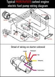 mercruiser 5 7 starter wiring diagram images image about wiring 7 4 mercruiser starter wiring diagram motor replacement