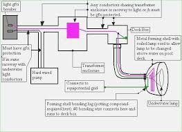pool light wiring pool light transformer wiring diagram as well as pool light installation electrical brainglue of pool light transformer wiring diagram at pool light transformer wiring