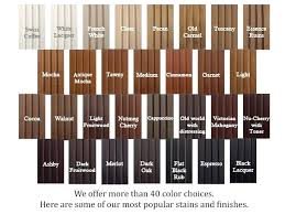 kitchen cabinets wood choices stain colors for custom cabinets in best kitchen cabinet wood choices