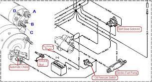 bayliner capri wiring diagram bayliner image electric fuel pump page 1 iboats boating forums 224742 on bayliner capri wiring diagram