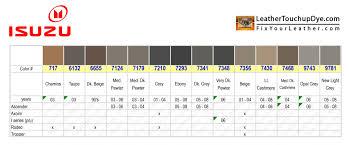 Isuzu Colour Chart Automotive Leather Repair Kits Leathertouchupdye Com