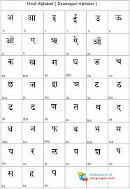 The chart represents british and american phonemes with one symbol. Learn Hindi Alphabet Hindi Language Alphabet Chart Table