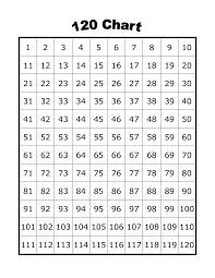 Row Row Row By Ten Pdf Google Drive 120 Chart 120 Chart