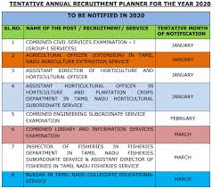 tnpsc annual planner 2021 2022
