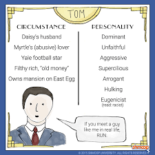 summary part in the great gatsby chart summary part 9