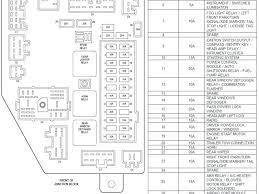 97 jeep fuse box diagram afcstoneham club 2002 Jeep Grand Cherokee Fuse Box Diagram at 1997 Jeep Cherokee Sport Fuse Box Diagram
