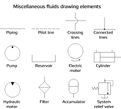 Hydraulic Elements Chart Field Report How To Read Fluids Circuit Diagrams Part 1