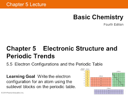 Chapter 5 Electronic Structure and Periodic Trends - ppt video ...
