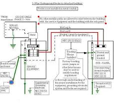 32 amp plug wiring diagram 32 image wiring diagram 30 amp rv plug wiring diagram 30 image wiring diagram on 32 amp plug