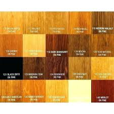 Gel Stain Color Chart General Finishes Gel Stain Mahogany Serviexpres Co