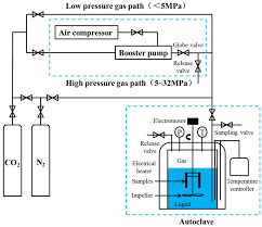 Materials Free Full Text Pitting Corrosion And