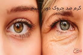 Image result for تصاویر ضد چروک دور چشم