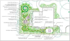 Small Picture garden design with cottage gardens that will take you to another