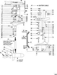 minn kota 24 volt trolling motor wiring diagram v for revolutionary