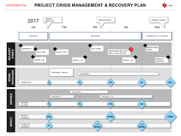 crisis management plan example disaster recovery plan template toolkit bundle